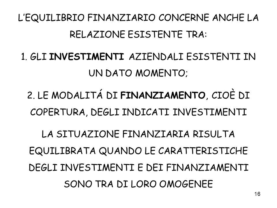 L'EQUILIBRIO FINANZIARIO CONCERNE ANCHE LA RELAZIONE ESISTENTE TRA: