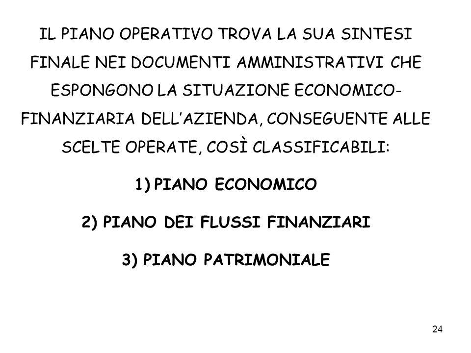 2) PIANO DEI FLUSSI FINANZIARI