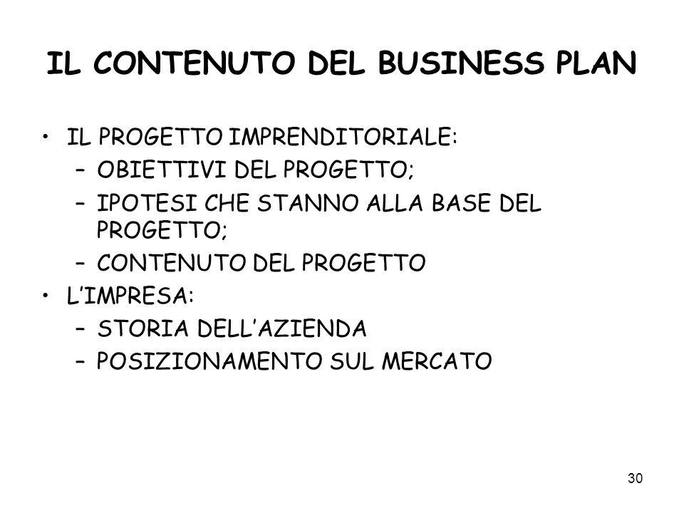 IL CONTENUTO DEL BUSINESS PLAN