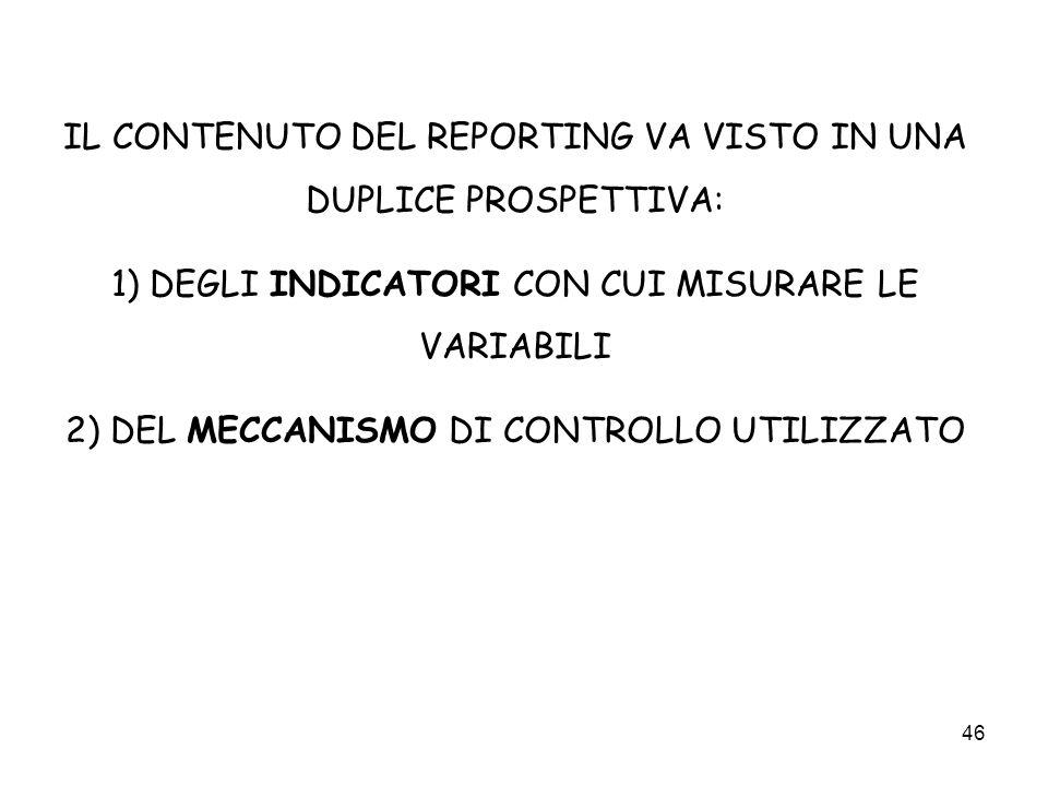 IL CONTENUTO DEL REPORTING VA VISTO IN UNA DUPLICE PROSPETTIVA: