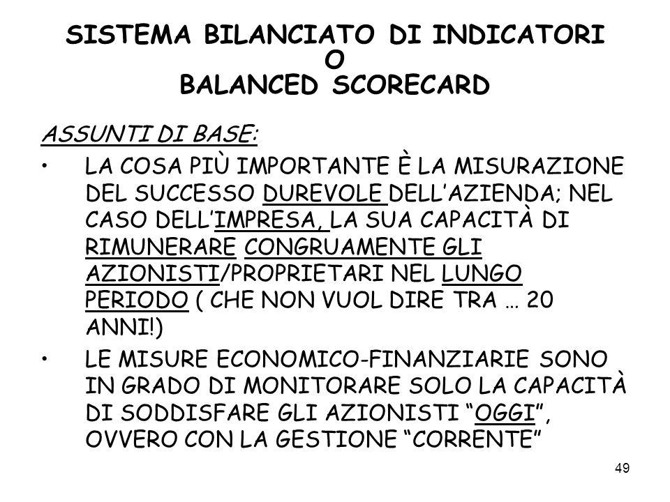 SISTEMA BILANCIATO DI INDICATORI O BALANCED SCORECARD