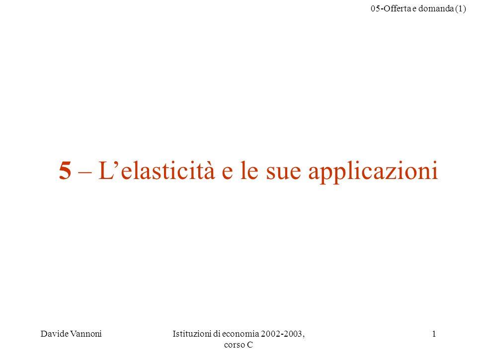 5 – L'elasticità e le sue applicazioni