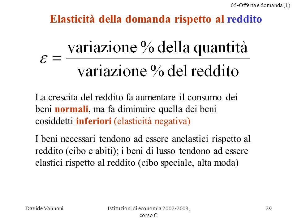 Elasticità della domanda rispetto al reddito