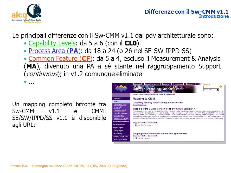 Capability Levels: da 5 a 6 (con il CL0)