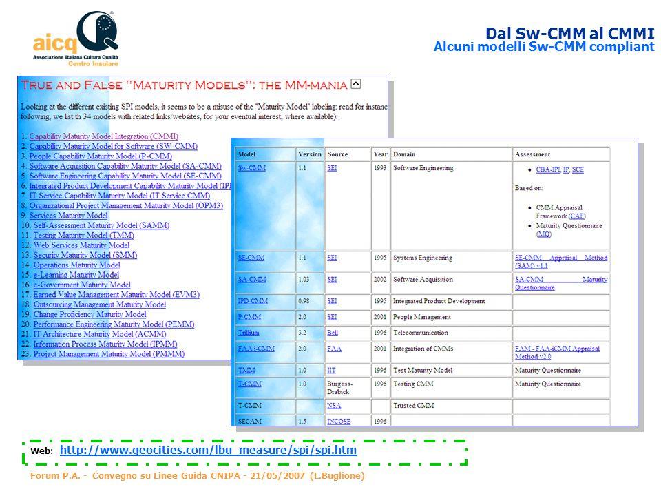 Dal Sw-CMM al CMMI Alcuni modelli Sw-CMM compliant