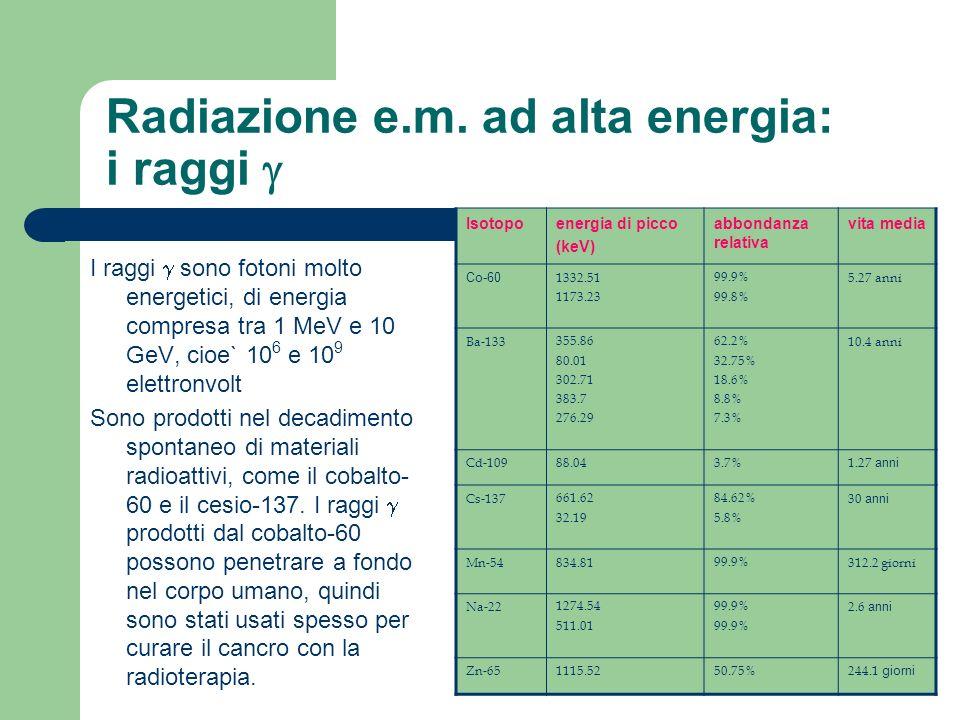 Radiazione e.m. ad alta energia: i raggi g