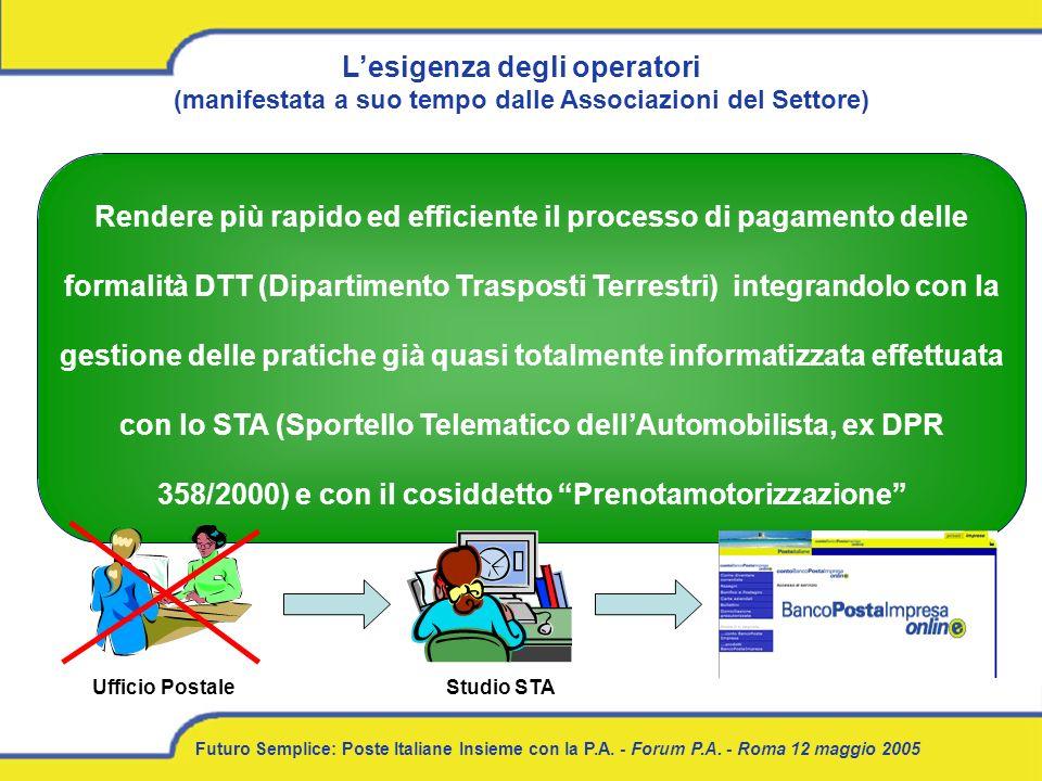 L'esigenza degli operatori (manifestata a suo tempo dalle Associazioni del Settore)