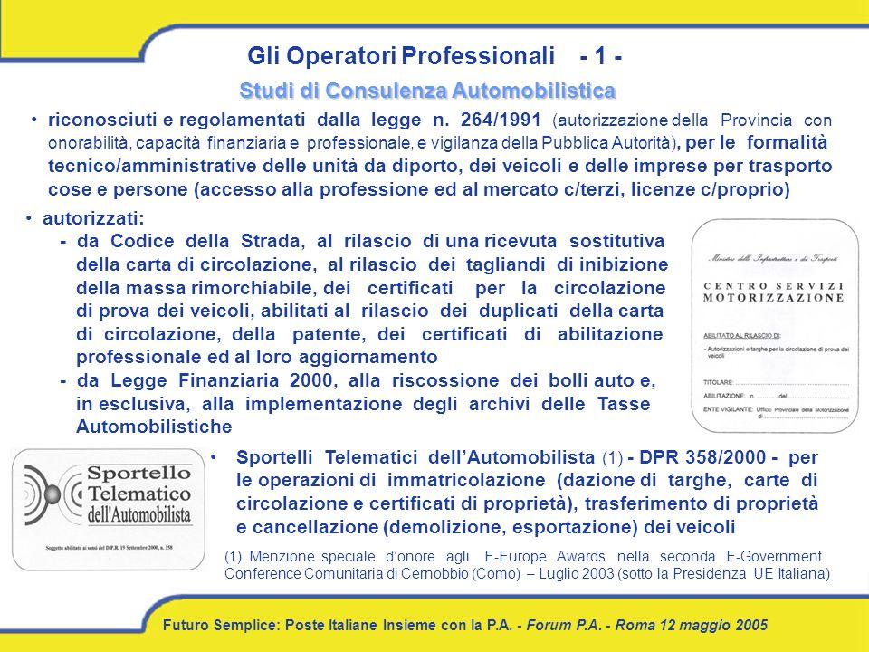 Gli Operatori Professionali - 1 - Studi di Consulenza Automobilistica
