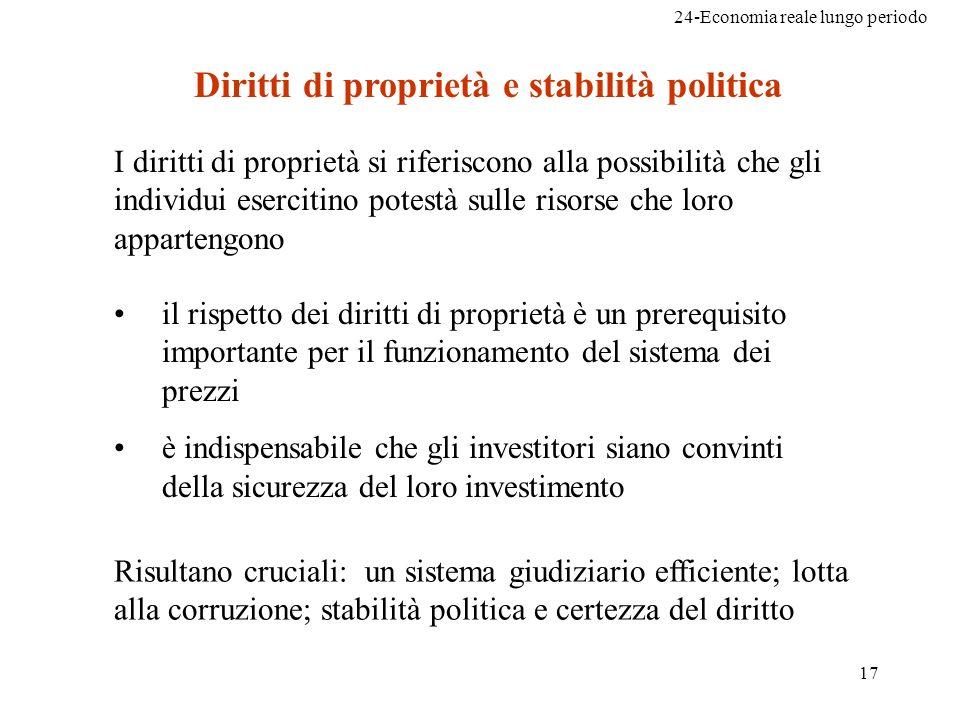 Diritti di proprietà e stabilità politica