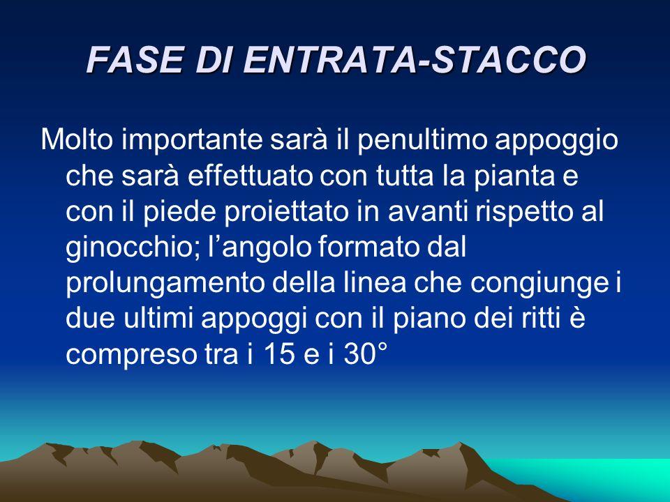 FASE DI ENTRATA-STACCO