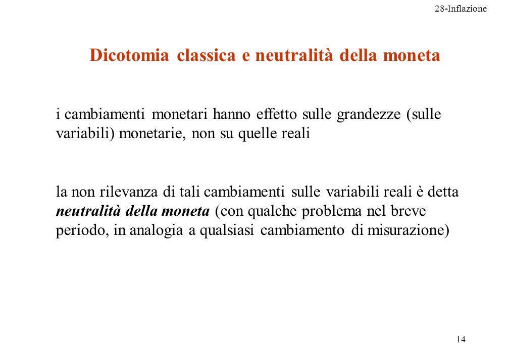 Dicotomia classica e neutralità della moneta