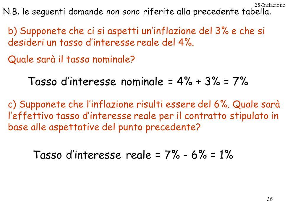 Tasso d'interesse nominale = 4% + 3% = 7%