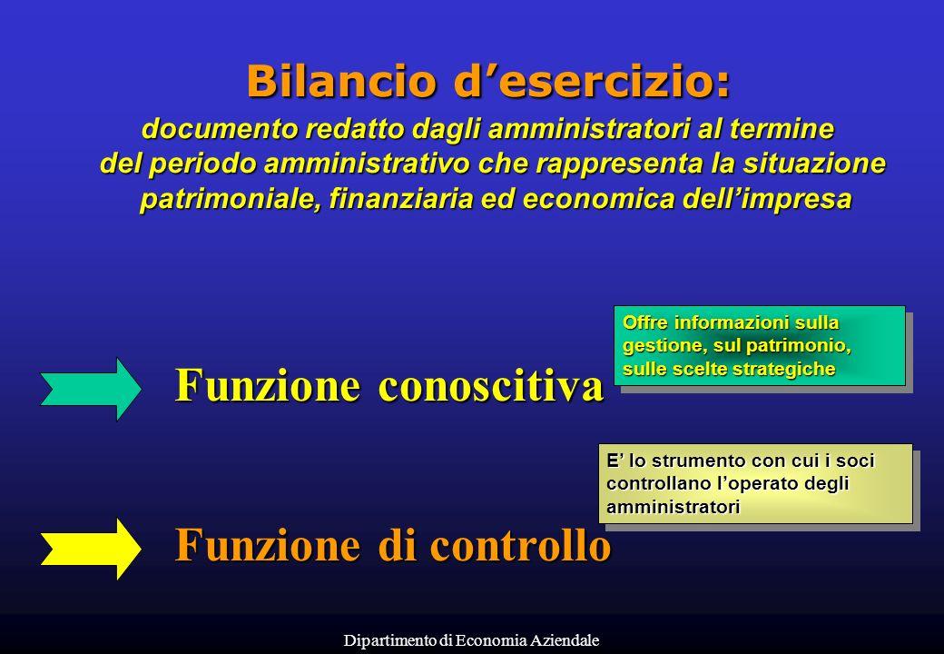 Funzione conoscitiva Funzione di controllo Bilancio d'esercizio: