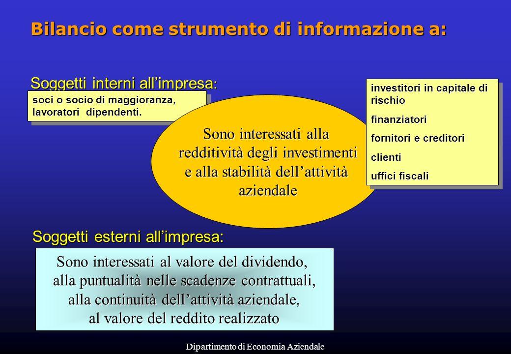 Bilancio come strumento di informazione a: