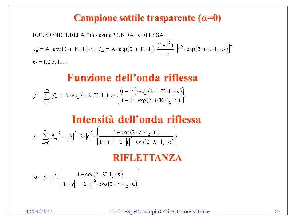 Campione sottile trasparente (a=0)