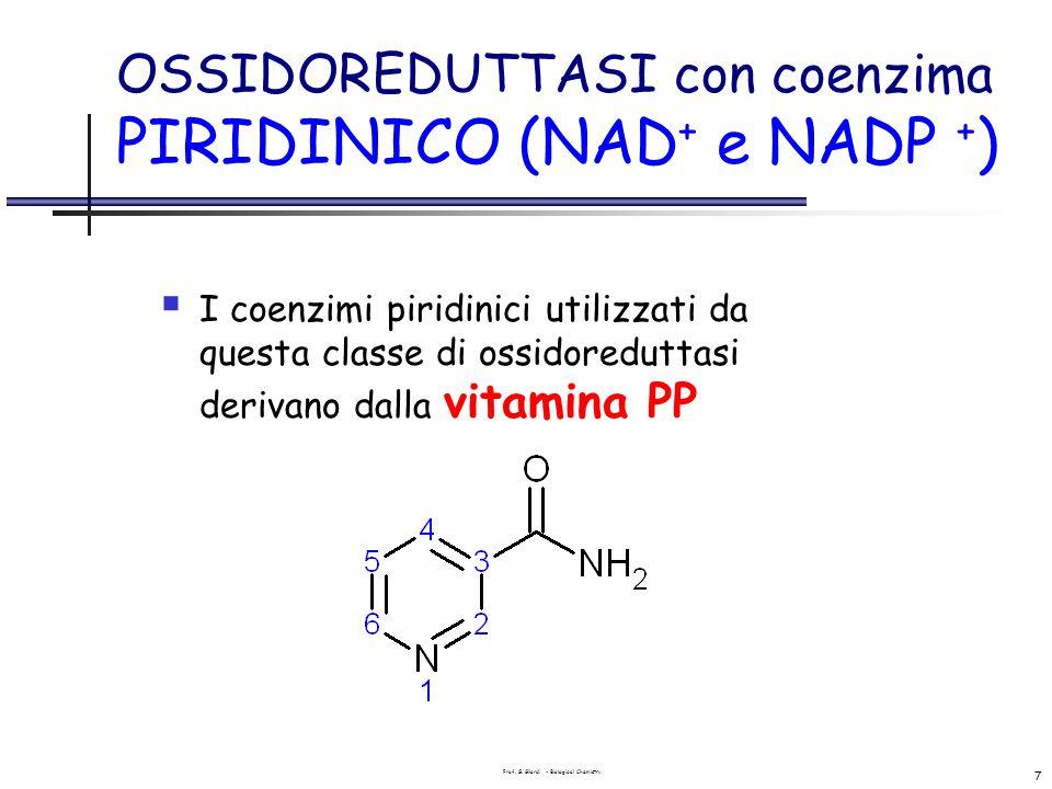 OSSIDOREDUTTASI con coenzima PIRIDINICO (NAD+ e NADP +)