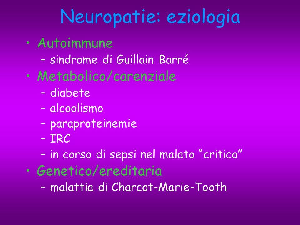 Neuropatie: eziologia