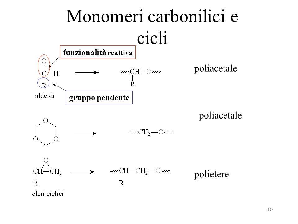 Monomeri carbonilici e cicli
