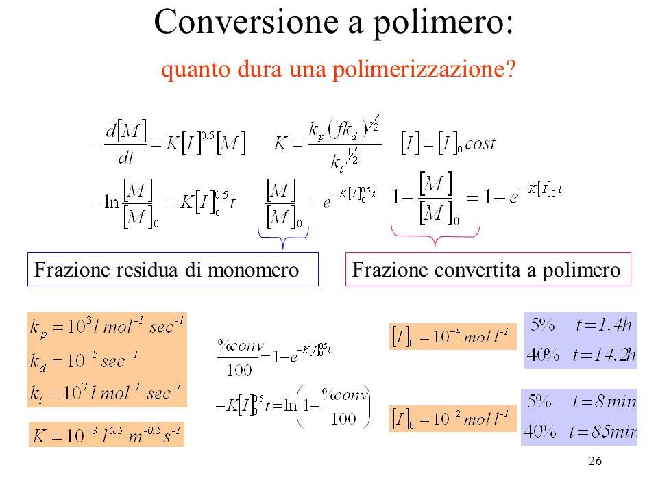 Conversione a polimero: quanto dura una polimerizzazione