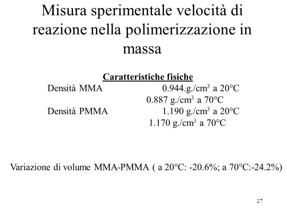 Misura sperimentale velocità di reazione nella polimerizzazione in massa