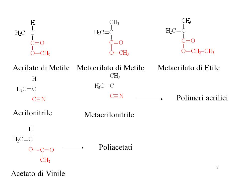 Acrilato di Metile Metacrilato di Metile. Metacrilato di Etile. Polimeri acrilici. Acrilonitrile.