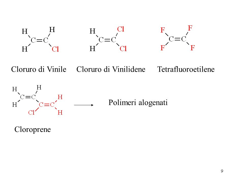 Cloruro di Vinile Cloruro di Vinilidene Tetrafluoroetilene Polimeri alogenati Cloroprene