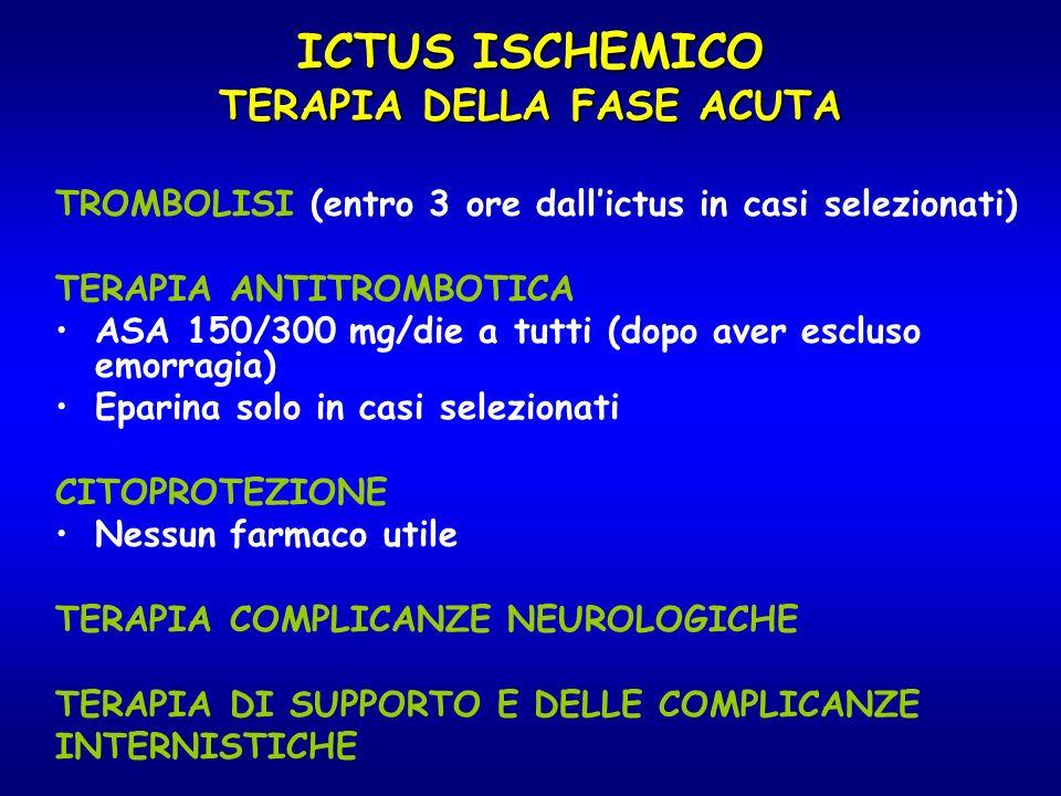 ICTUS ISCHEMICO TERAPIA DELLA FASE ACUTA