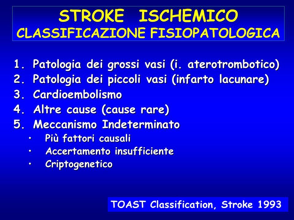 STROKE ISCHEMICO CLASSIFICAZIONE FISIOPATOLOGICA