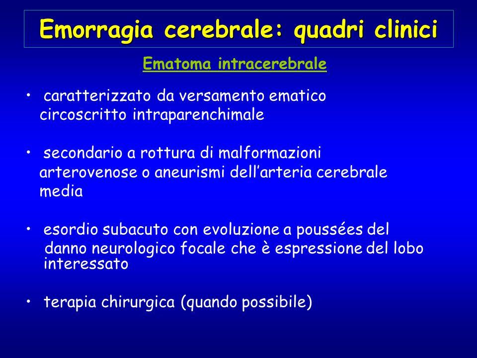 Emorragia cerebrale: quadri clinici