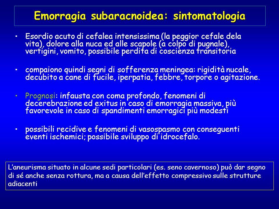 Emorragia subaracnoidea: sintomatologia