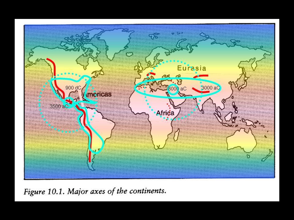 3500 aC 8000 aC 3000 aC 900 dC