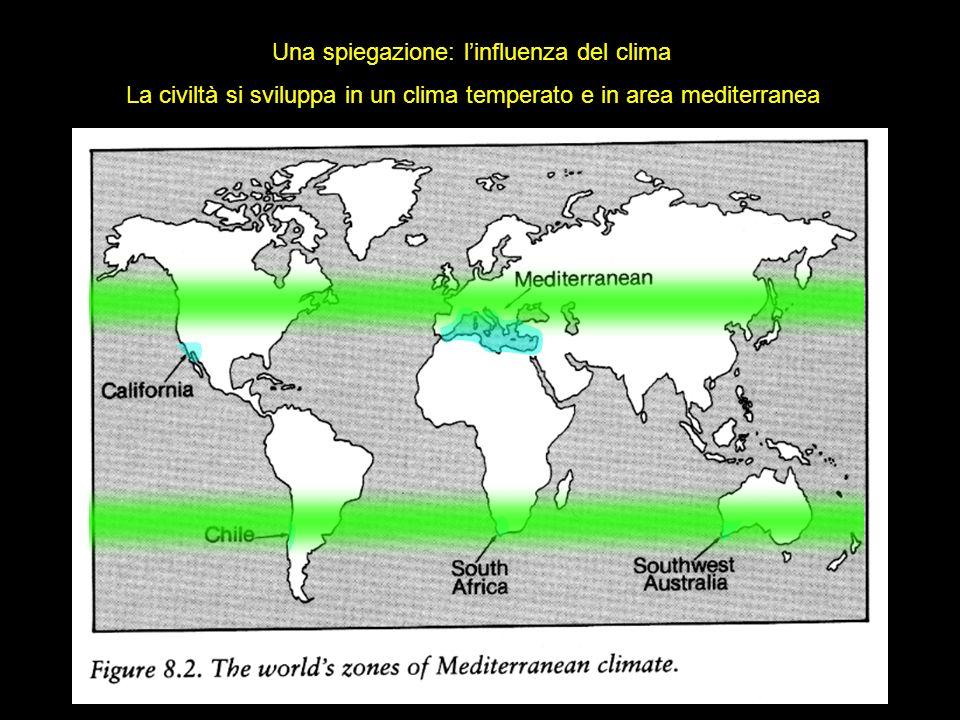 Una spiegazione: l'influenza del clima