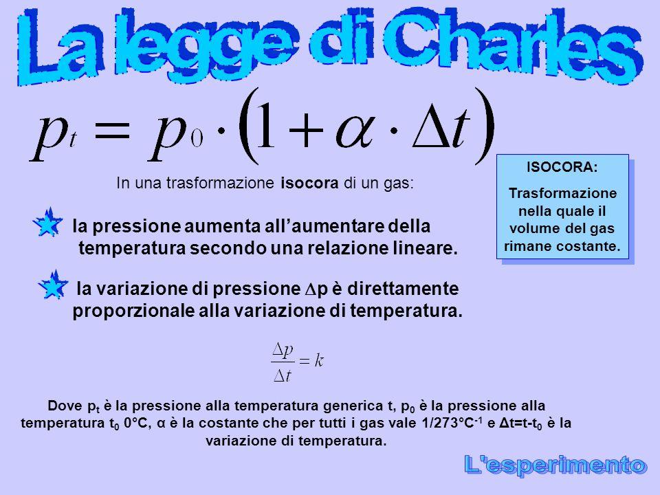 Trasformazione nella quale il volume del gas rimane costante.