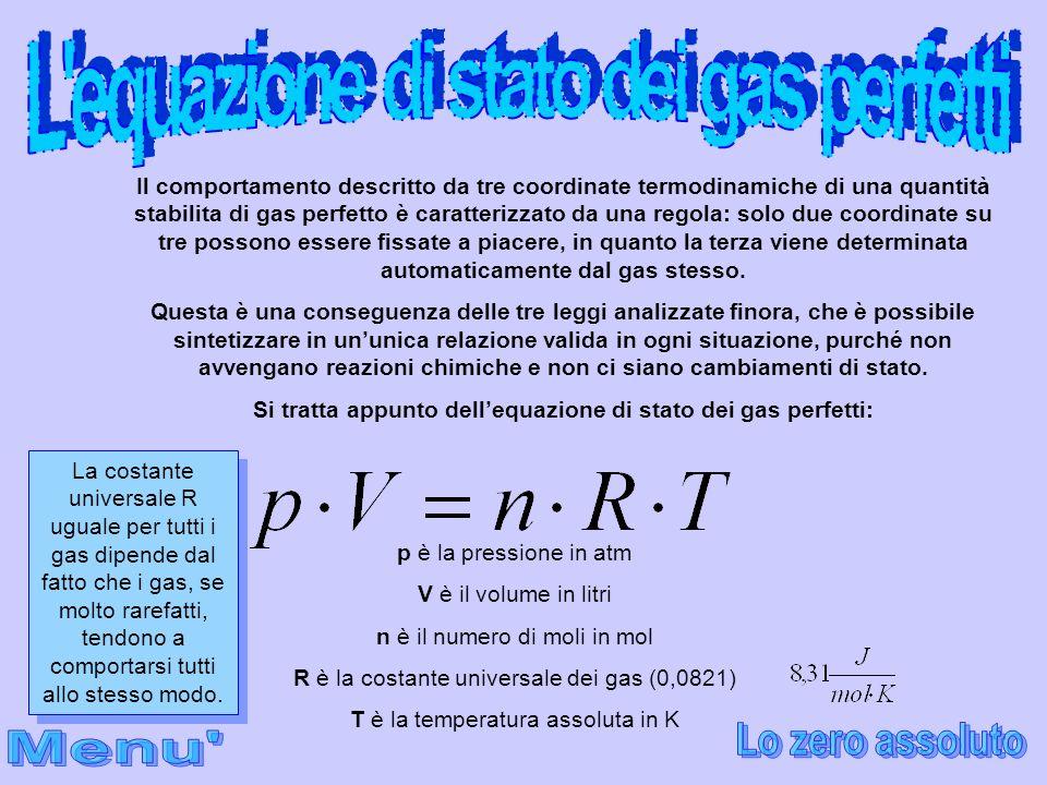 L equazione di stato dei gas perfetti Lo zero assoluto Menu