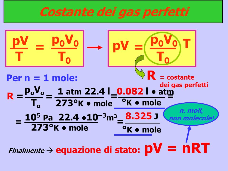 Costante dei gas perfetti