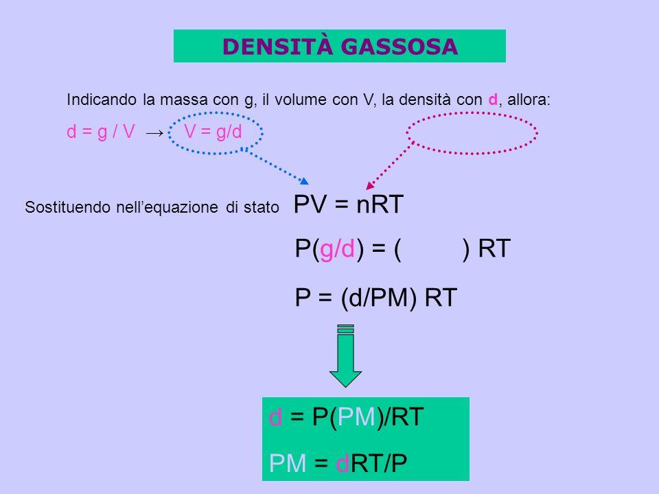 P(g/d) = (g/PM) RT P = (d/PM) RT d = P(PM)/RT PM = dRT/P