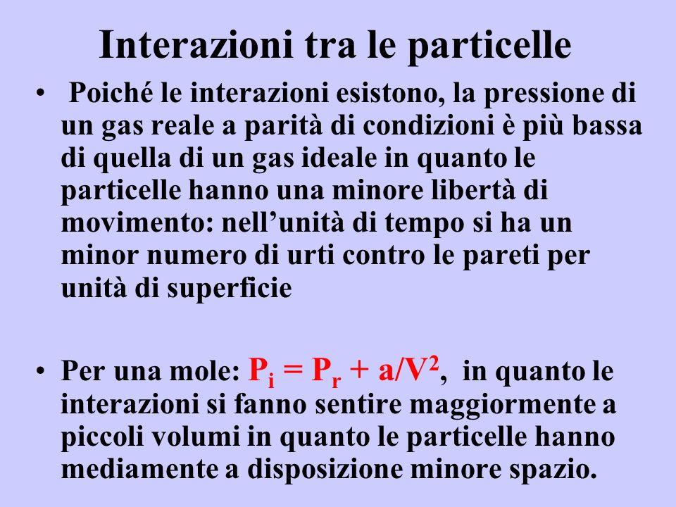 Interazioni tra le particelle