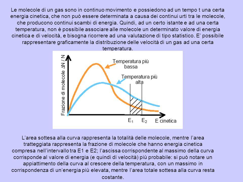 Le molecole di un gas sono in continuo movimento e possiedono ad un tempo t una certa energia cinetica, che non può essere determinata a causa dei continui urti tra le molecole, che producono continui scambi di energia. Quindi, ad un certo istante e ad una certa temperatura, non è possibile associare alle molecole un determinato valore di energia cinetica e di velocità, e bisogna ricorrere ad una valutazione di tipo statistico. E' possibile rappresentare graficamente la distribuzione delle velocità di un gas ad una certa temperatura.