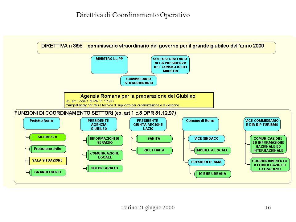 Direttiva di Coordinamento Operativo