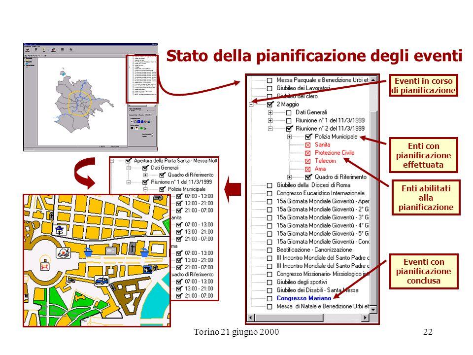 Stato della pianificazione degli eventi