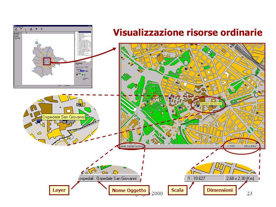 Visualizzazione risorse ordinarie
