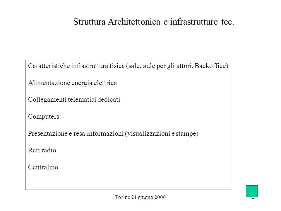 Struttura Architettonica e infrastrutture tec.