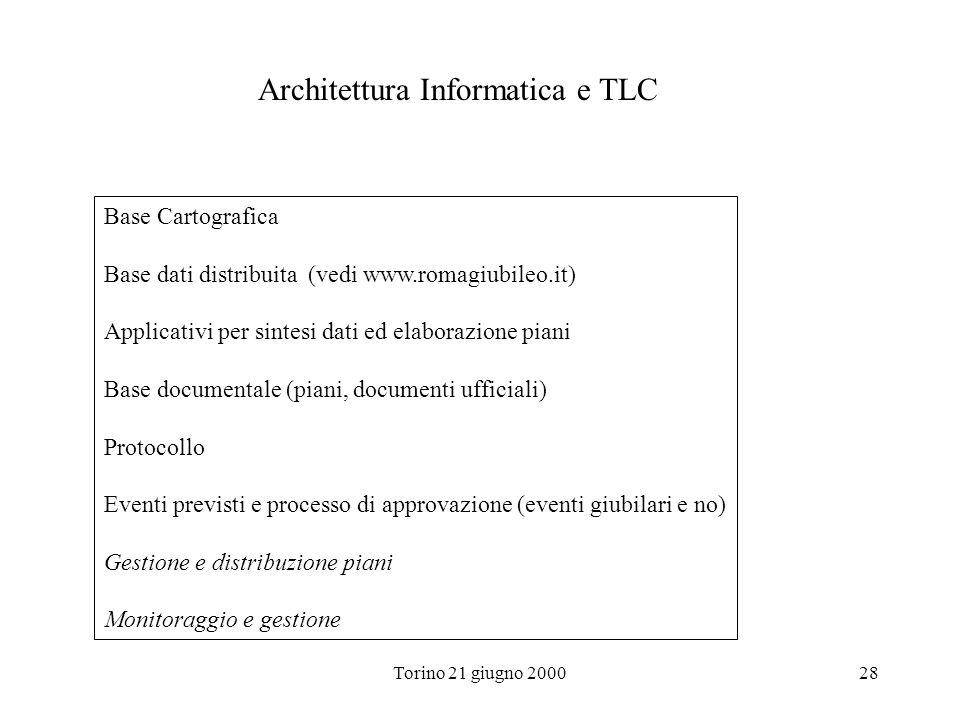 Architettura Informatica e TLC