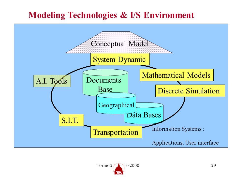 Modeling Technologies & I/S Environment