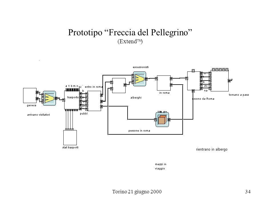 Prototipo Freccia del Pellegrino (Extendä)