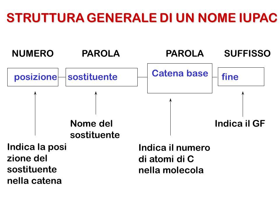 STRUTTURA GENERALE DI UN NOME IUPAC