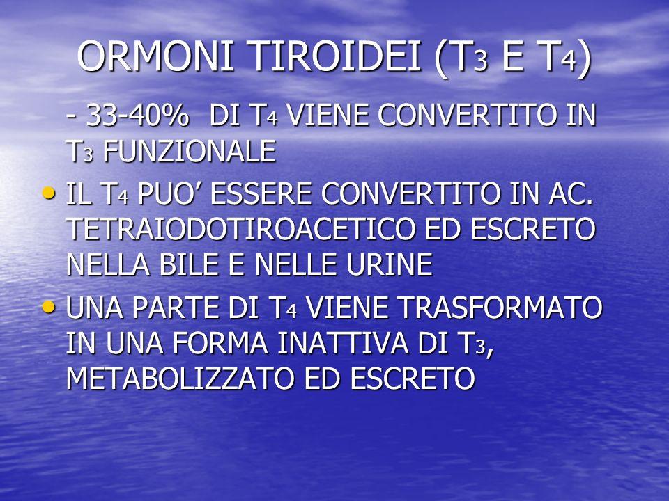 ORMONI TIROIDEI (T3 E T4)- 33-40% DI T4 VIENE CONVERTITO IN T3 FUNZIONALE.