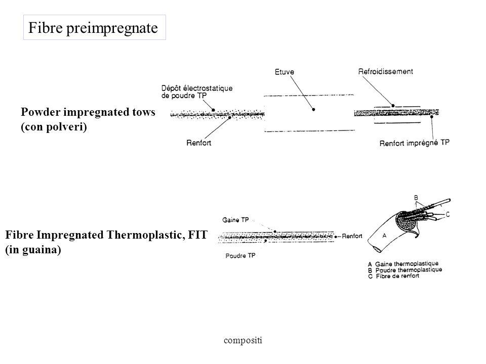Fibre preimpregnate Powder impregnated tows (con polveri)