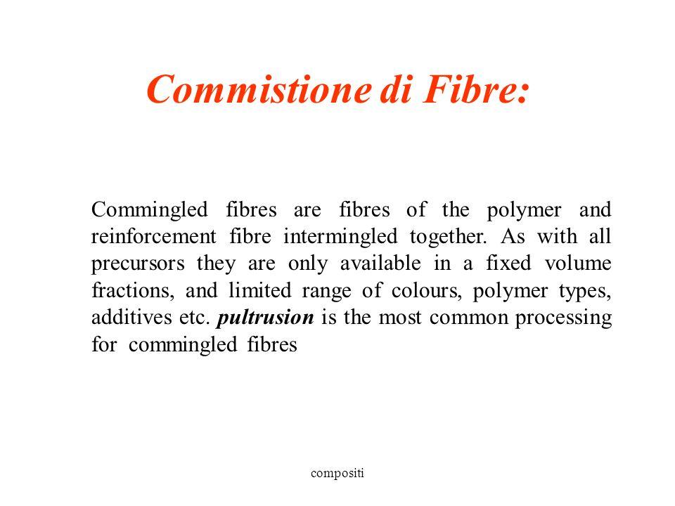 Commistione di Fibre: