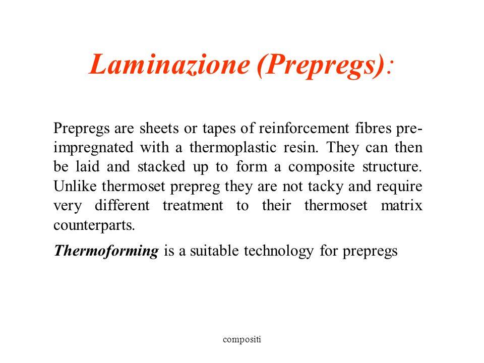 Laminazione (Prepregs):